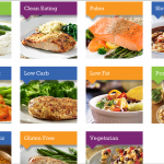 Cooking Away Food Boredom with eMeals